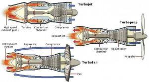 Jet Engine Diagrams